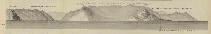 corrubedo-plano-derrotero-1867.jpg